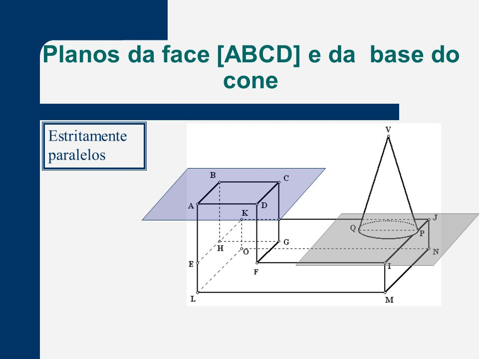 Planos da face [ABCD] e da base do cone